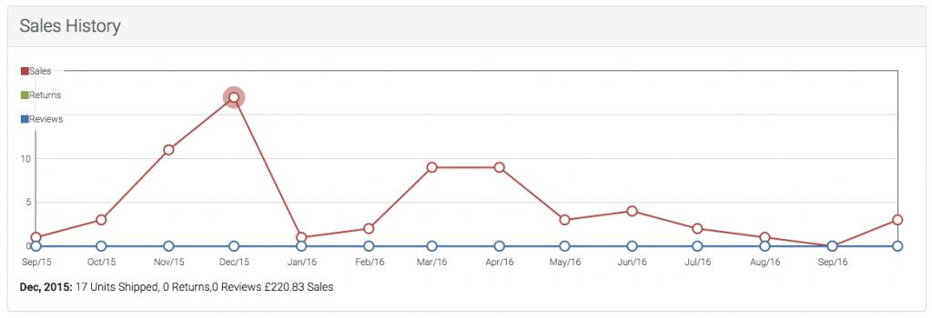 sales_graph2